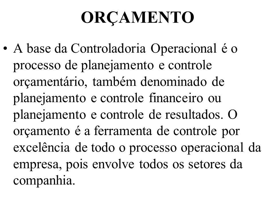 ORÇAMENTO A base da Controladoria Operacional é o processo de planejamento e controle orçamentário, também denominado de planejamento e controle finan
