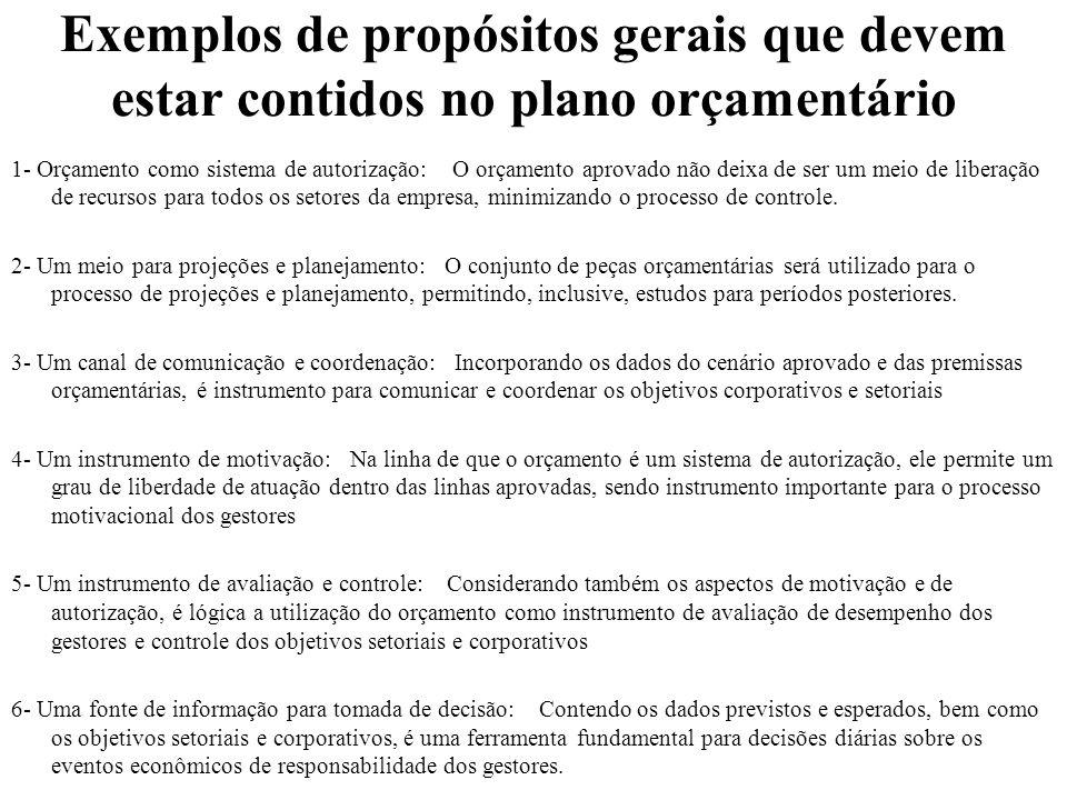 Exemplos de propósitos gerais que devem estar contidos no plano orçamentário 1- Orçamento como sistema de autorização: O orçamento aprovado não deixa