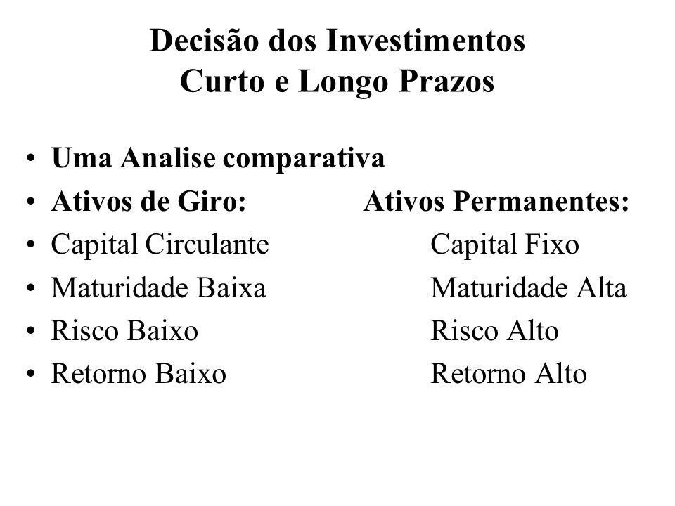 Decisão dos Investimentos Curto e Longo Prazos Uma Analise comparativa Ativos de Giro: Ativos Permanentes: Capital Circulante Capital Fixo Maturidade