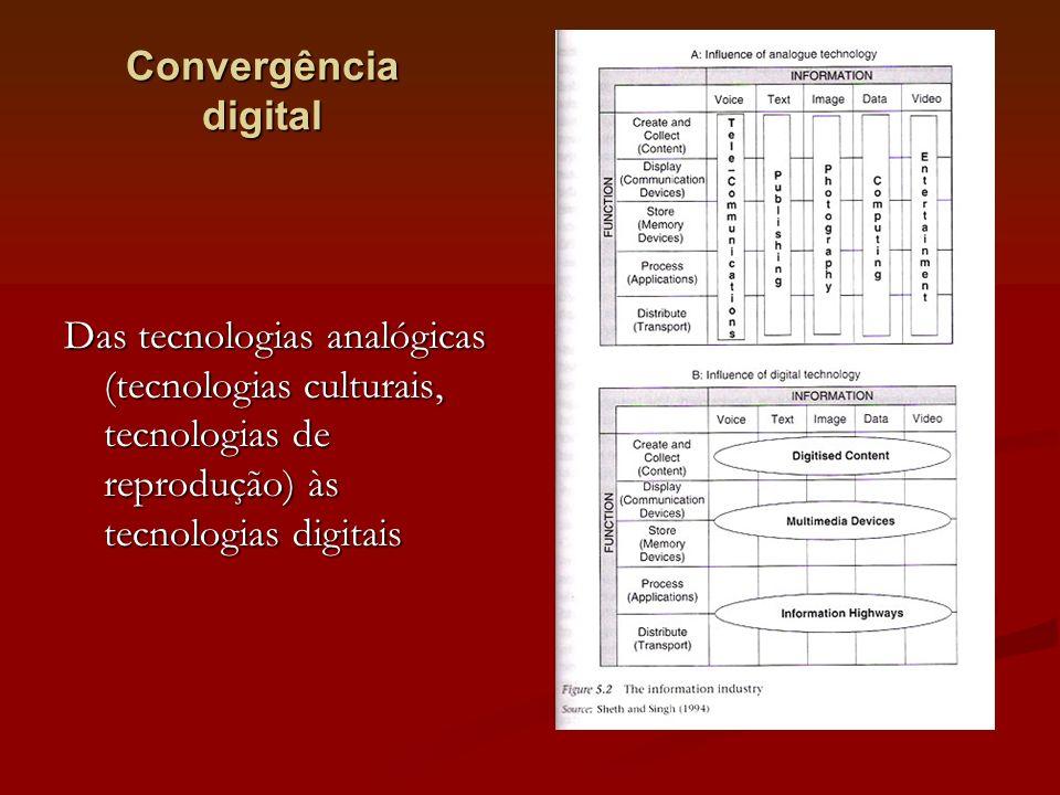 Convergência digital Das tecnologias analógicas (tecnologias culturais, tecnologias de reprodução) às tecnologias digitais