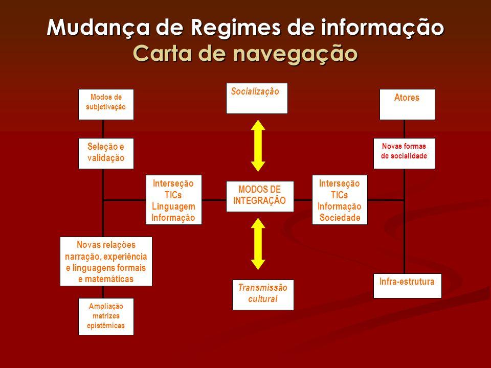 Mudança de Regimes de informação Carta de navegação Seleção e validação Modos de subjetivação Novas relações narração, experiência e linguagens formai