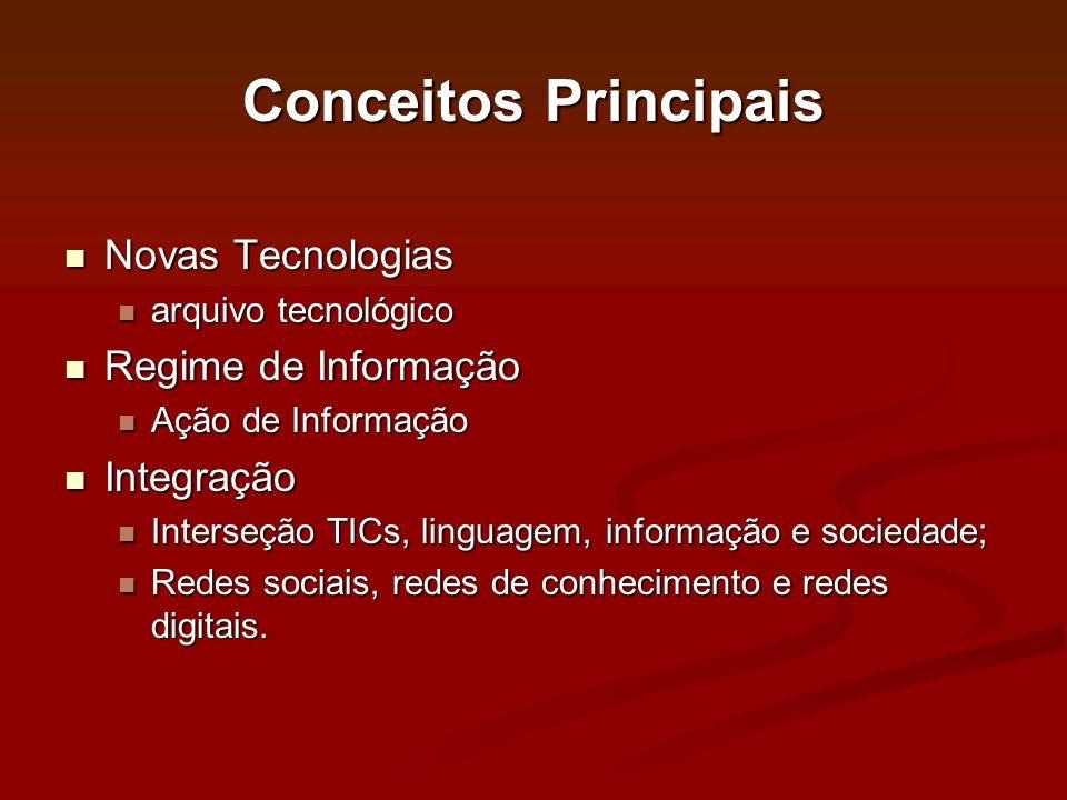 Conceitos Principais Novas Tecnologias Novas Tecnologias arquivo tecnológico arquivo tecnológico Regime de Informação Regime de Informação Ação de Inf