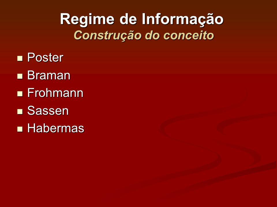 Regime de Informação Construção do conceito Poster Poster Braman Braman Frohmann Frohmann Sassen Sassen Habermas Habermas