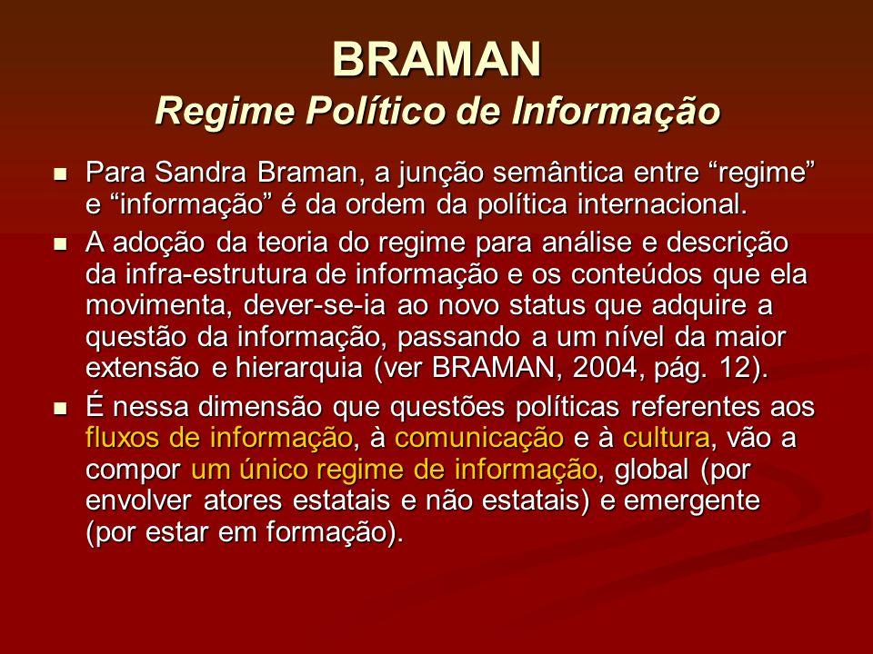 BRAMAN Regime Político de Informação Para Sandra Braman, a junção semântica entre regime e informação é da ordem da política internacional. Para Sandr