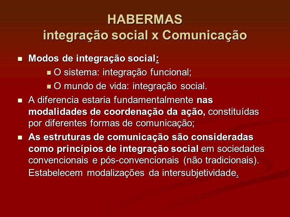 HABERMAS integração social x Comunicação Modos de integração social: Modos de integração social: O sistema: integração funcional; O sistema: integraçã