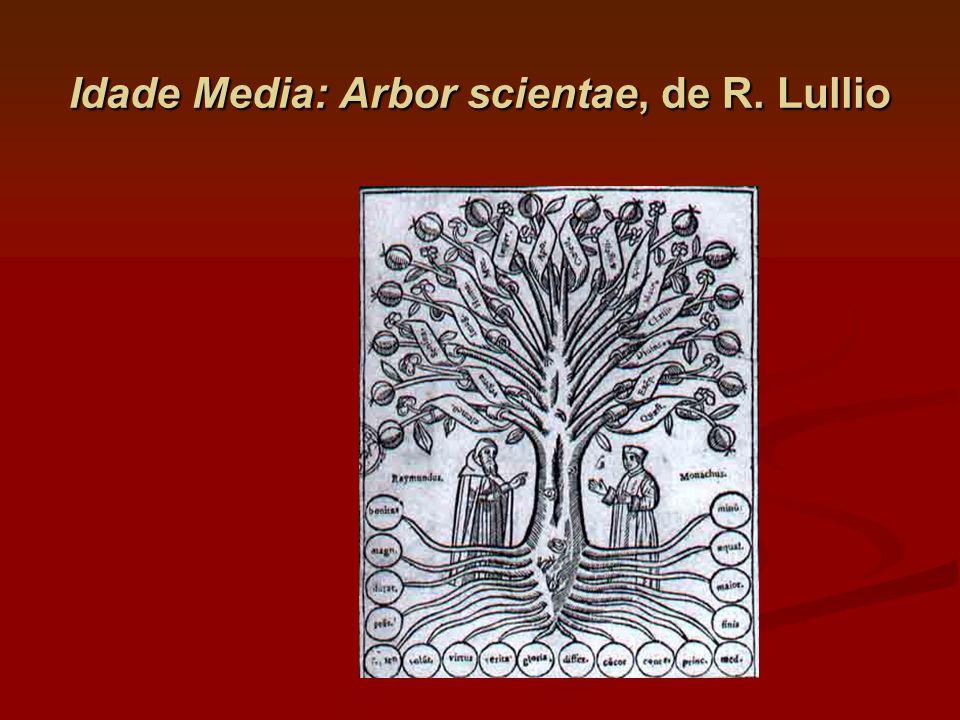 A árvore Enciclopédica: o problema de relacionar e discernir A árvore Enciclopédica: o problema de relacionar e discernir F.