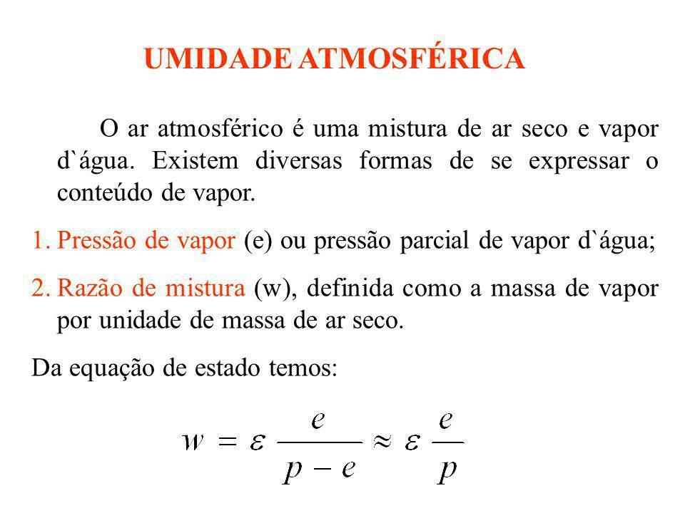 UMIDADE ATMOSFÉRICA O ar atmosférico é uma mistura de ar seco e vapor d`água. Existem diversas formas de se expressar o conteúdo de vapor. 1.Pressão d