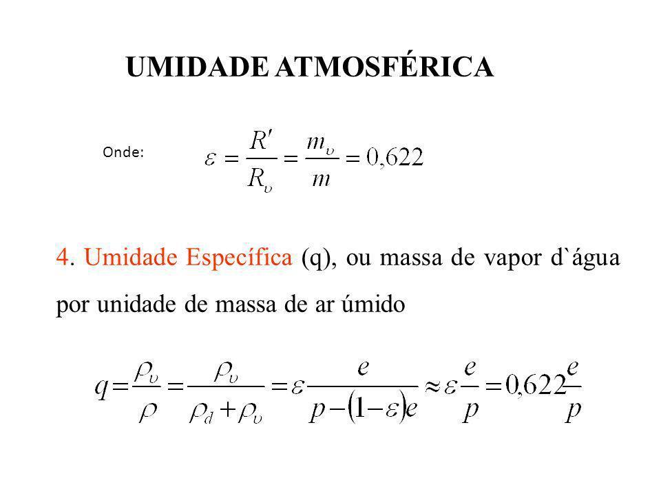 UMIDADE ATMOSFÉRICA Onde: 4. Umidade Específica (q), ou massa de vapor d`água por unidade de massa de ar úmido