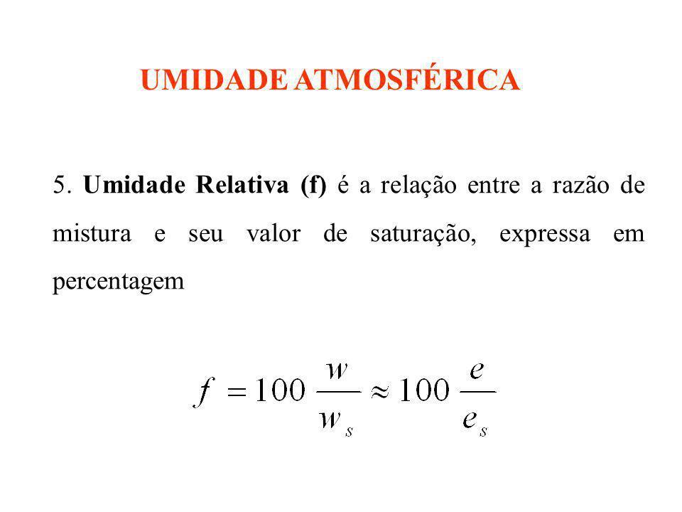 UMIDADE ATMOSFÉRICA 5. Umidade Relativa (f) é a relação entre a razão de mistura e seu valor de saturação, expressa em percentagem