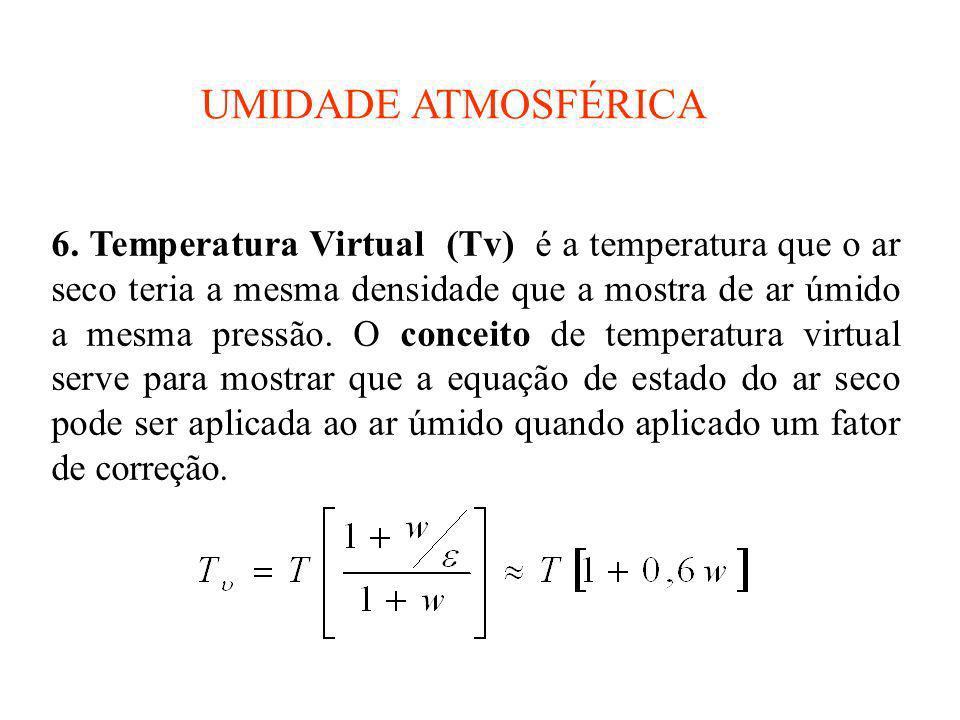 UMIDADE ATMOSFÉRICA 6. Temperatura Virtual (Tv) é a temperatura que o ar seco teria a mesma densidade que a mostra de ar úmido a mesma pressão. O conc