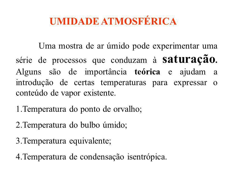 UMIDADE ATMOSFÉRICA Uma mostra de ar úmido pode experimentar uma série de processos que conduzam à saturação. Alguns são de importância teórica e ajud