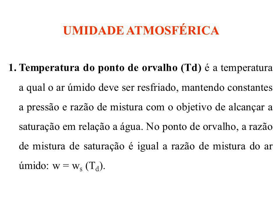 UMIDADE ATMOSFÉRICA 1.Temperatura do ponto de orvalho (Td) é a temperatura a qual o ar úmido deve ser resfriado, mantendo constantes a pressão e razão