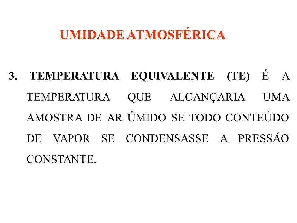 UMIDADE ATMOSFÉRICA 3. TEMPERATURA EQUIVALENTE (TE) É A TEMPERATURA QUE ALCANÇARIA UMA AMOSTRA DE AR ÚMIDO SE TODO CONTEÚDO DE VAPOR SE CONDENSASSE A