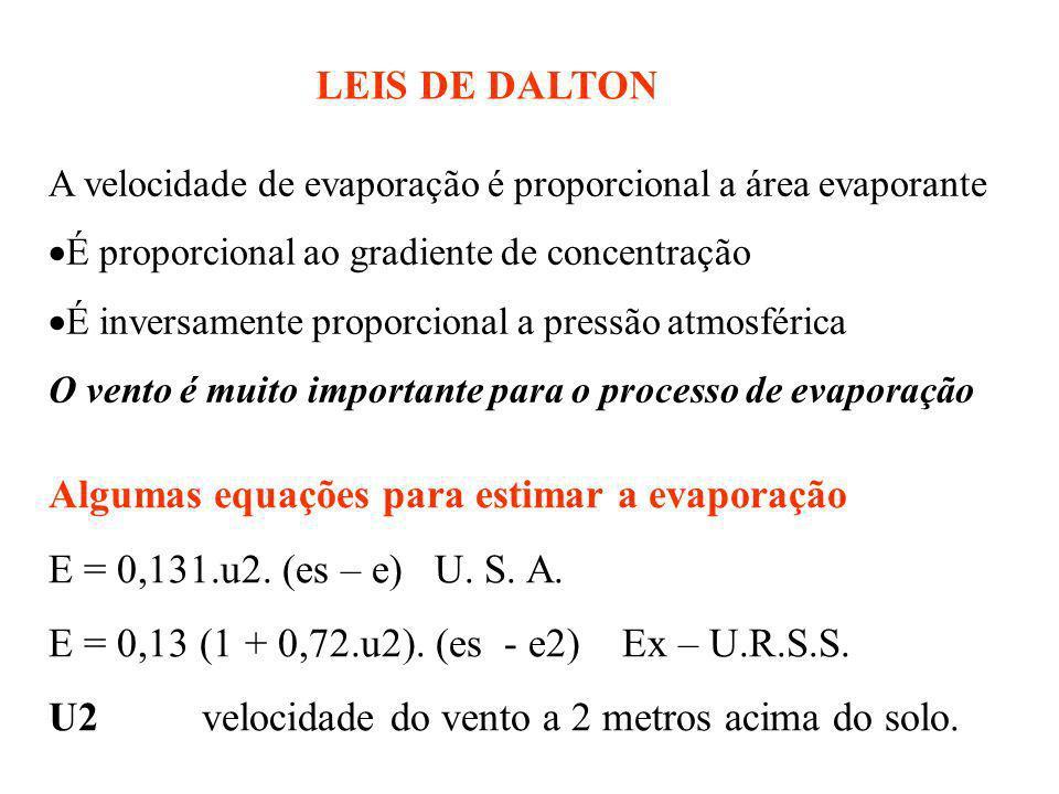 A velocidade de evaporação é proporcional a área evaporante É proporcional ao gradiente de concentração É inversamente proporcional a pressão atmosfér