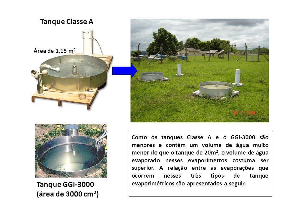 Tanque Classe A Tanque GGI-3000 (área de 3000 cm 2 ) Como os tanques Classe A e o GGI-3000 são menores e contém um volume de água muito menor do que o