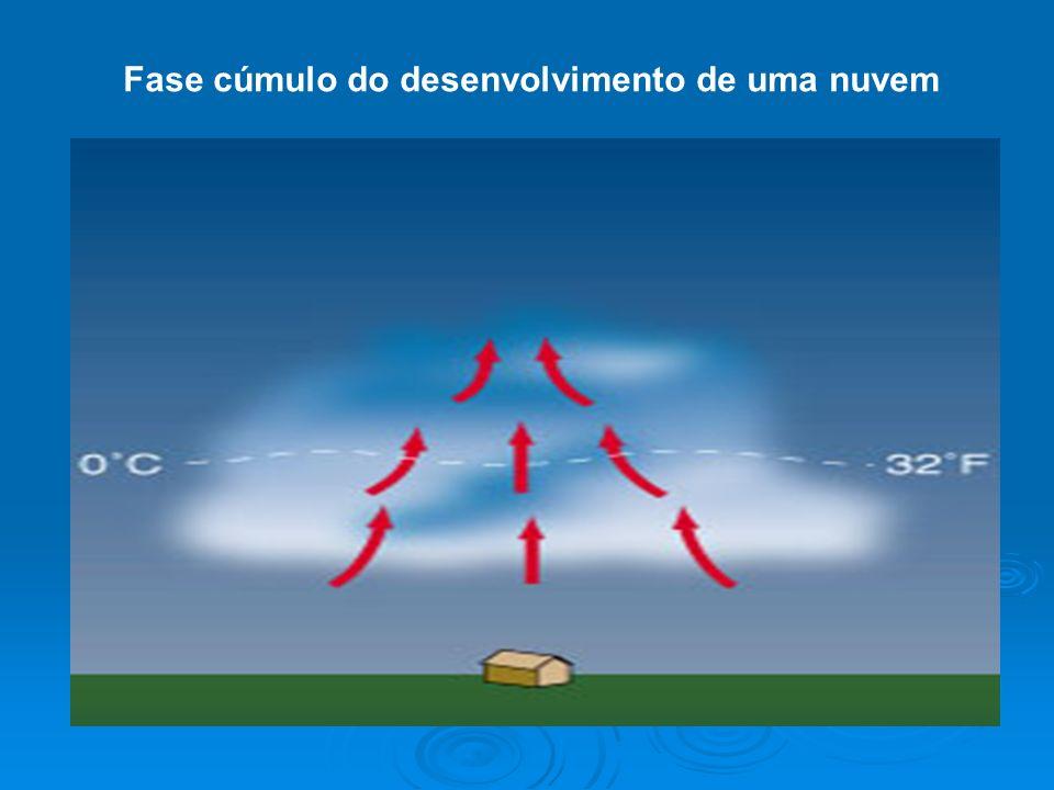 Fase cúmulo do desenvolvimento de uma nuvem