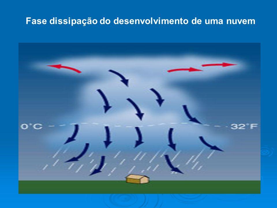 Fase dissipação do desenvolvimento de uma nuvem