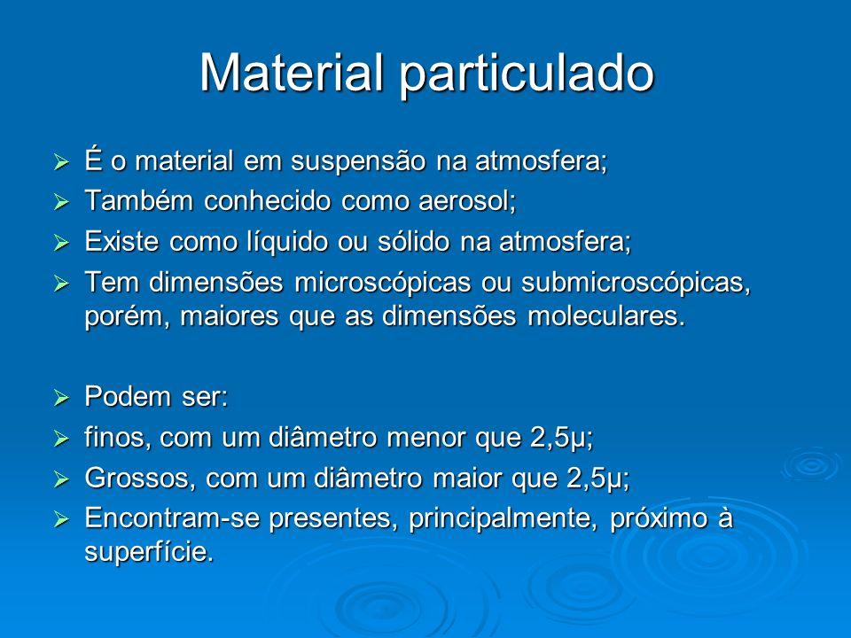 Material particulado É o material em suspensão na atmosfera; É o material em suspensão na atmosfera; Também conhecido como aerosol; Também conhecido c