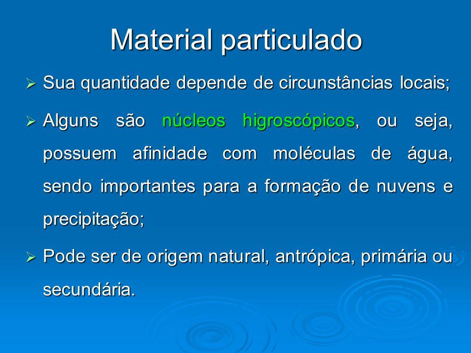 Material particulado Sua quantidade depende de circunstâncias locais; Sua quantidade depende de circunstâncias locais; Alguns são núcleos higroscópico