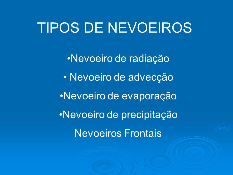 TIPOS DE NEVOEIROS Nevoeiro de radiação Nevoeiro de advecção Nevoeiro de evaporação Nevoeiro de precipitação Nevoeiros Frontais