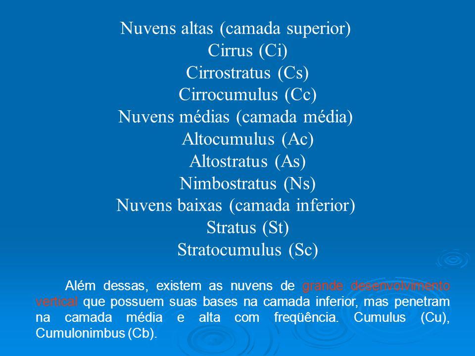 Nuvens altas (camada superior) Cirrus (Ci) Cirrostratus (Cs) Cirrocumulus (Cc) Nuvens médias (camada média) Altocumulus (Ac) Altostratus (As) Nimbostr