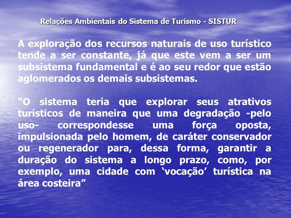 Relações Ambientais do Sistema de Turismo - SISTUR A exploração dos recursos naturais de uso turístico tende a ser constante, já que este vem a ser um