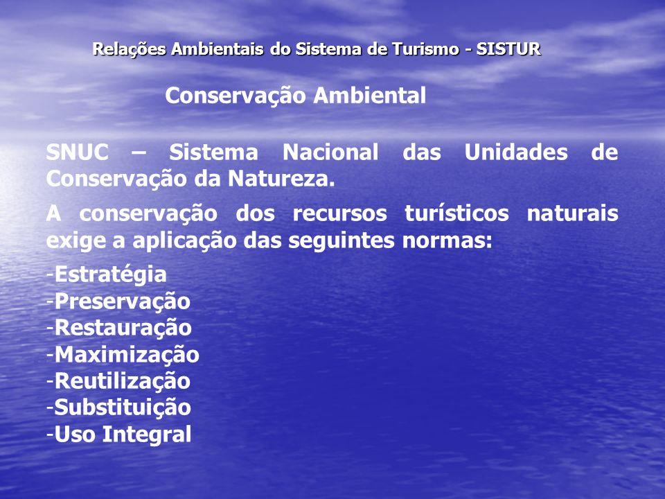 Relações Ambientais do Sistema de Turismo - SISTUR Conservação Ambiental SNUC – Sistema Nacional das Unidades de Conservação da Natureza. A conservaçã