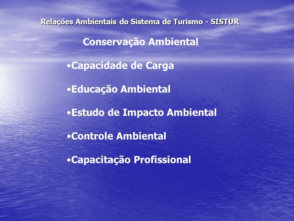 Relações Ambientais do Sistema de Turismo - SISTUR Conservação Ambiental Capacidade de Carga Educação Ambiental Estudo de Impacto Ambiental Controle A