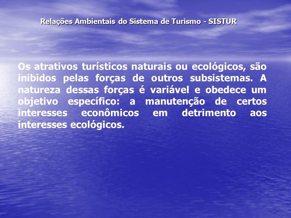 Relações Ambientais do Sistema de Turismo - SISTUR Os atrativos turísticos naturais ou ecológicos, são inibidos pelas forças de outros subsistemas. A