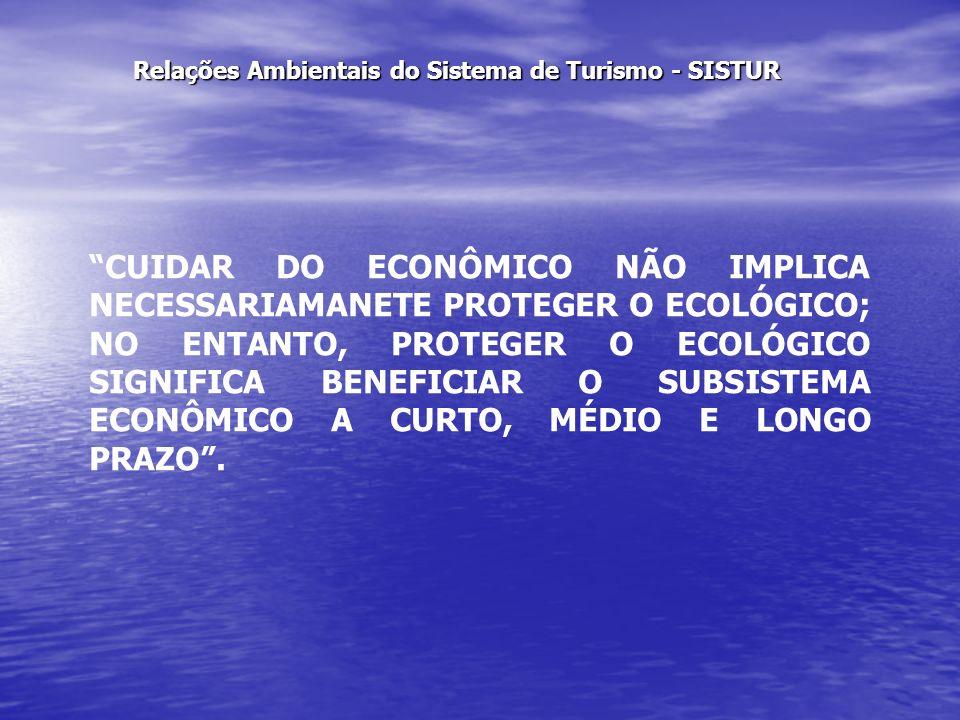 Relações Ambientais do Sistema de Turismo - SISTUR A geração de problemas ambientais obriga a reestruturação do sistema para a recuperação dos investimentos turísticos no menor prazo possível, sem maiores considerações, com o meio ecológico e, em muitos casos, com o próprio turista.