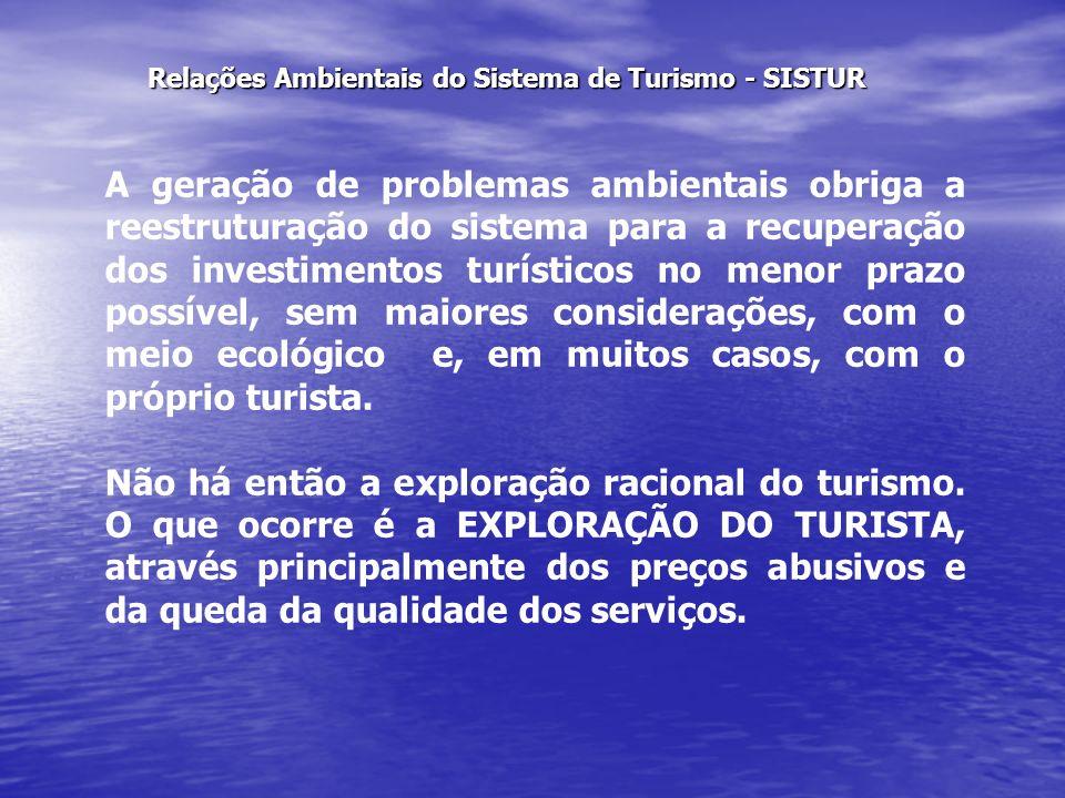 Relações Ambientais do Sistema de Turismo - SISTUR A geração de problemas ambientais obriga a reestruturação do sistema para a recuperação dos investi