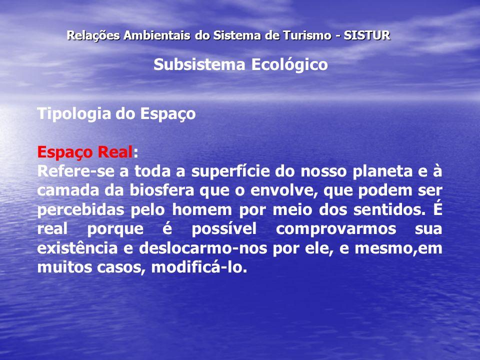Relações Ambientais do Sistema de Turismo - SISTUR Subsistema Ecológico Tipologia do Espaço Espaço Real: Refere-se a toda a superfície do nosso planet