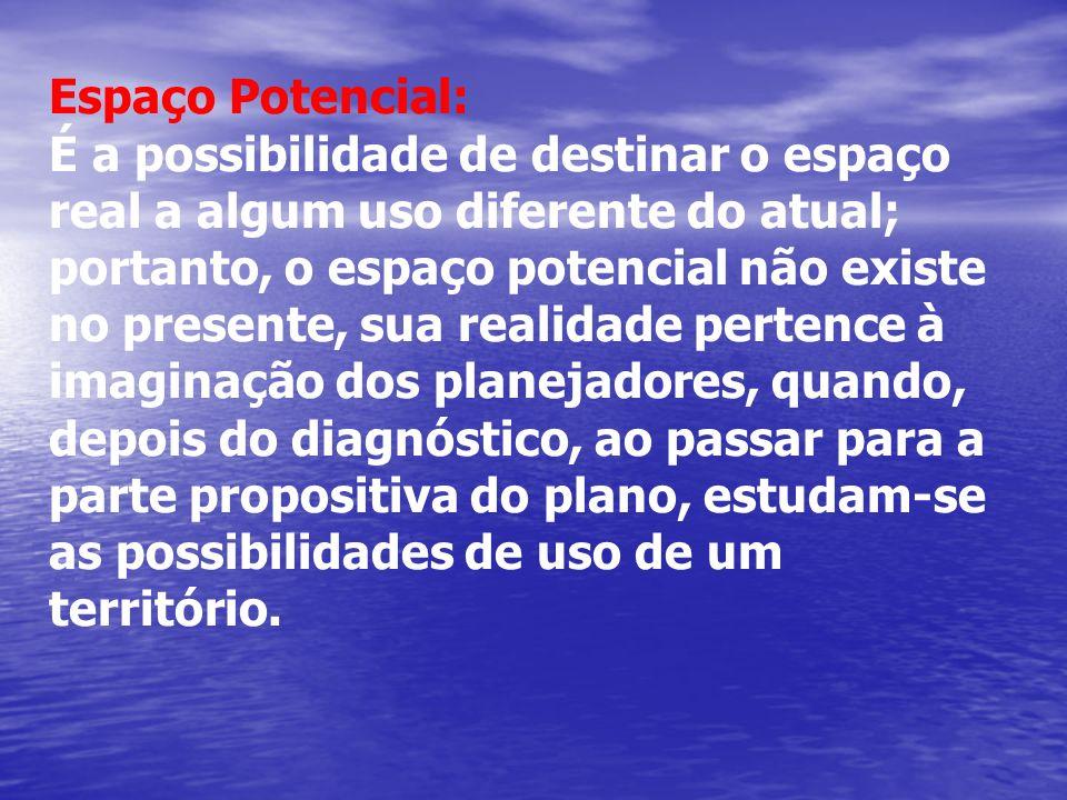 Espaço Potencial: É a possibilidade de destinar o espaço real a algum uso diferente do atual; portanto, o espaço potencial não existe no presente, sua