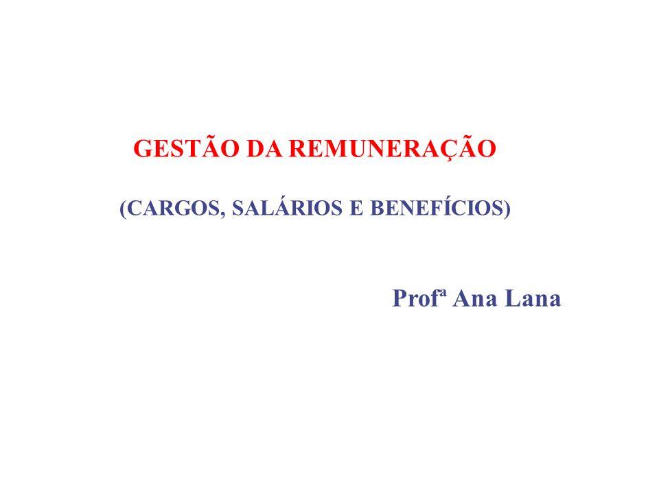 GESTÃO DA REMUNERAÇÃO (CARGOS, SALÁRIOS E BENEFÍCIOS) Profª Ana Lana