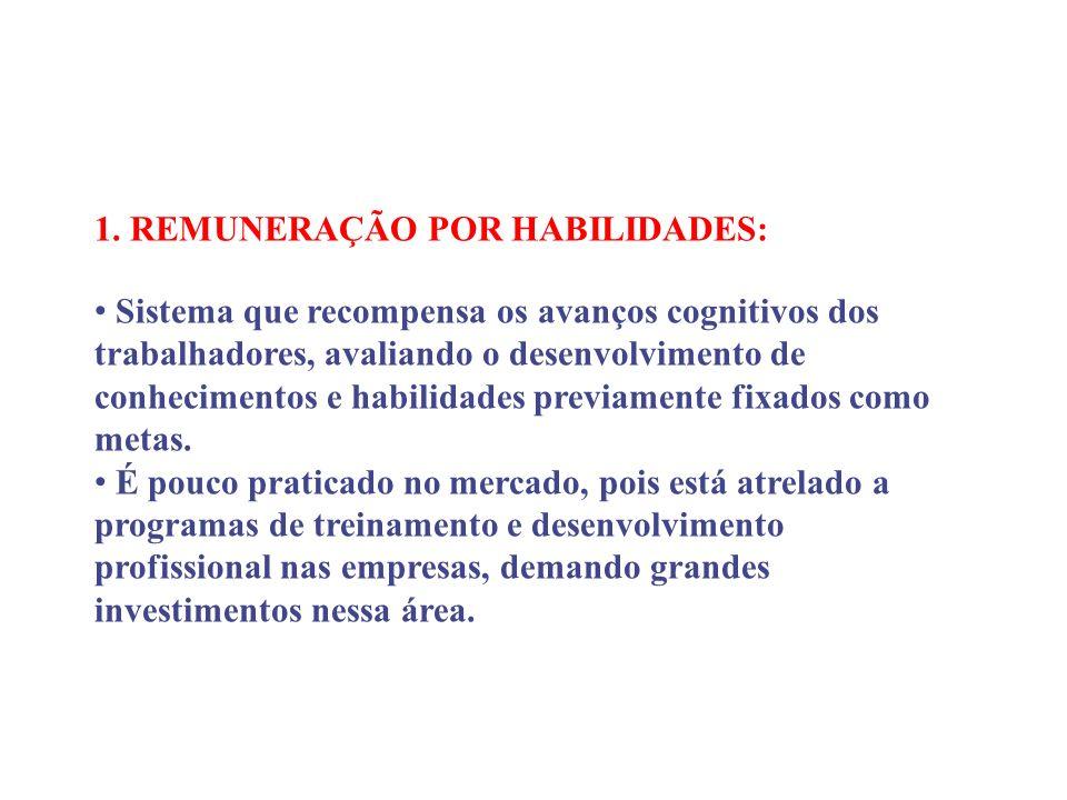 1. REMUNERAÇÃO POR HABILIDADES: Sistema que recompensa os avanços cognitivos dos trabalhadores, avaliando o desenvolvimento de conhecimentos e habilid