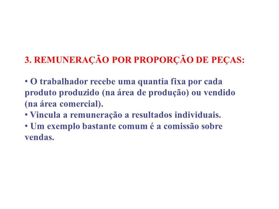 3. REMUNERAÇÃO POR PROPORÇÃO DE PEÇAS: O trabalhador recebe uma quantia fixa por cada produto produzido (na área de produção) ou vendido (na área come