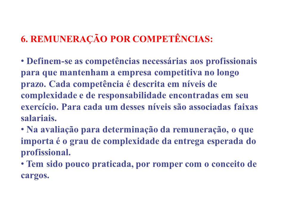 6. REMUNERAÇÃO POR COMPETÊNCIAS: Definem-se as competências necessárias aos profissionais para que mantenham a empresa competitiva no longo prazo. Cad