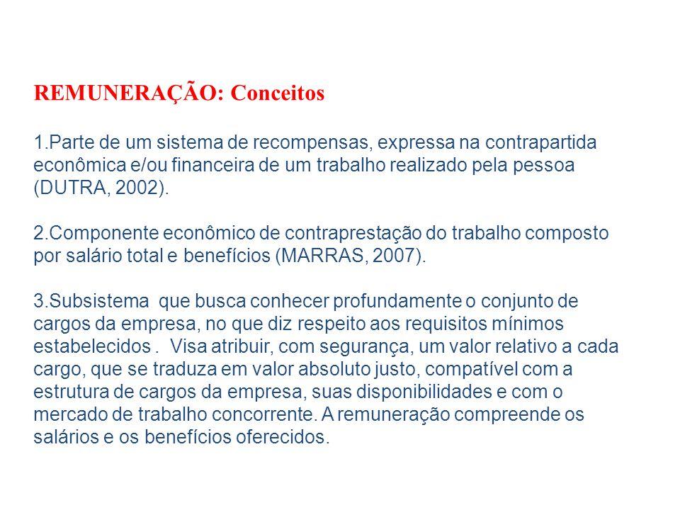 COMPONENTES DA REMUNERAÇÃO 1.SALÁRIO: parte fixa da remuneração paga em dinheiro e de forma regular.