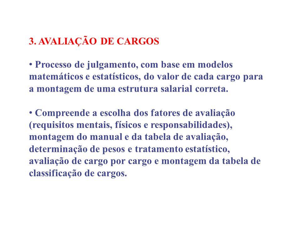 3. AVALIAÇÃO DE CARGOS Processo de julgamento, com base em modelos matemáticos e estatísticos, do valor de cada cargo para a montagem de uma estrutura