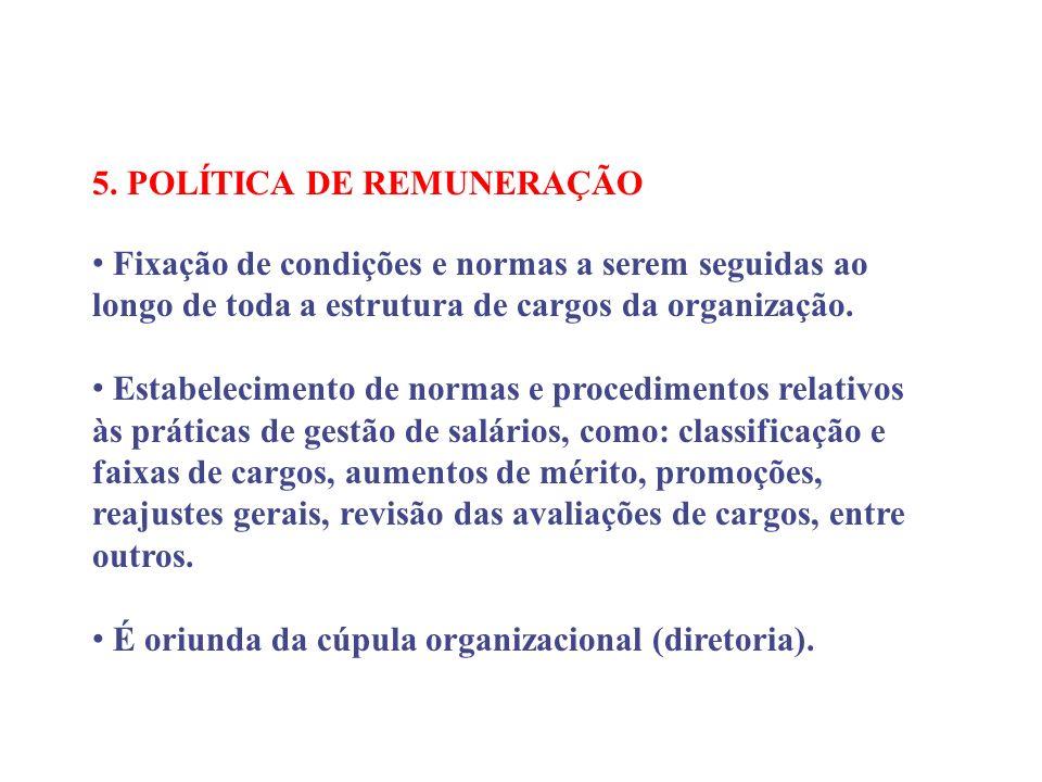 5. POLÍTICA DE REMUNERAÇÃO Fixação de condições e normas a serem seguidas ao longo de toda a estrutura de cargos da organização. Estabelecimento de no