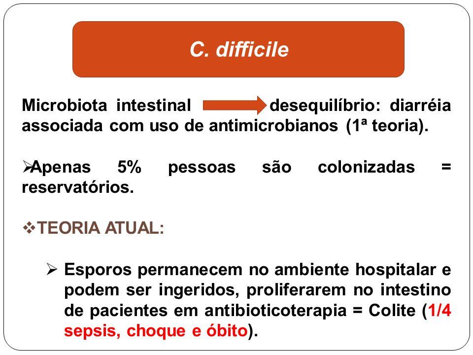 Microbiota intestinal desequilíbrio: diarréia associada com uso de antimicrobianos (1ª teoria). Apenas 5% pessoas são colonizadas = reservatórios. TEO