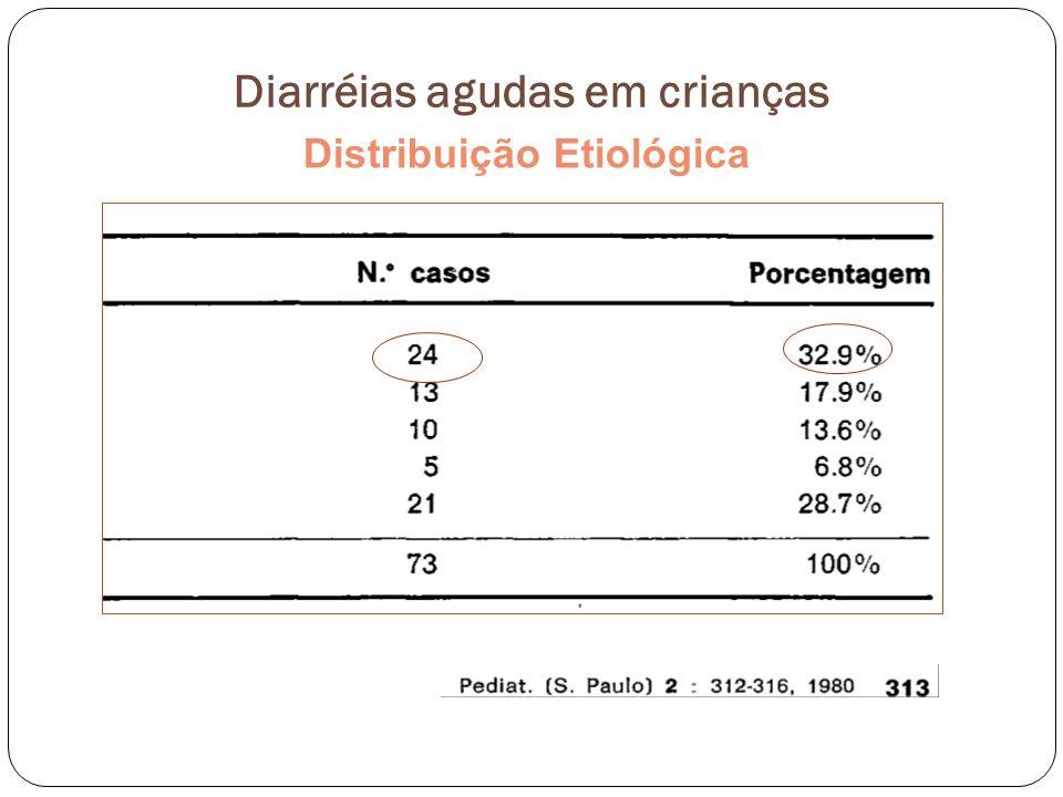 Diarréias agudas em crianças Distribuição Etiológica