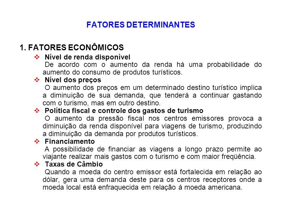 FATORES DETERMINANTES 1. FATORES ECONÔMICOS Nível de renda disponível De acordo com o aumento da renda há uma probabilidade do aumento do consumo de p