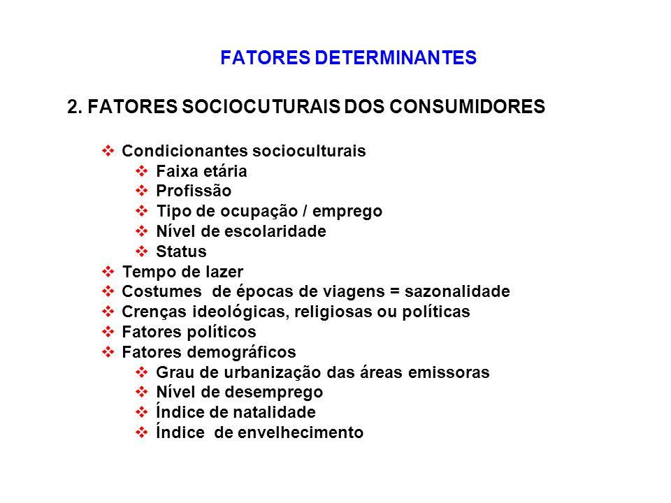 FATORES DETERMINANTES 2. FATORES SOCIOCUTURAIS DOS CONSUMIDORES Condicionantes socioculturais Faixa etária Profissão Tipo de ocupação / emprego Nível
