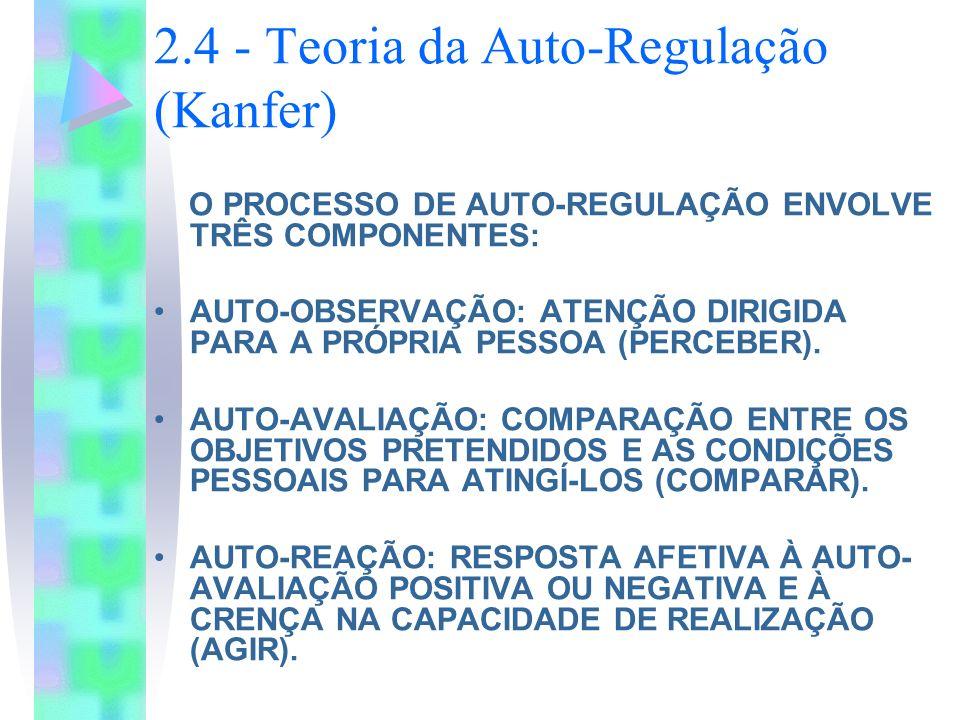 2.4 - Teoria da Auto-Regulação (Kanfer) O PROCESSO DE AUTO-REGULAÇÃO ENVOLVE TRÊS COMPONENTES: AUTO-OBSERVAÇÃO: ATENÇÃO DIRIGIDA PARA A PRÓPRIA PESSOA