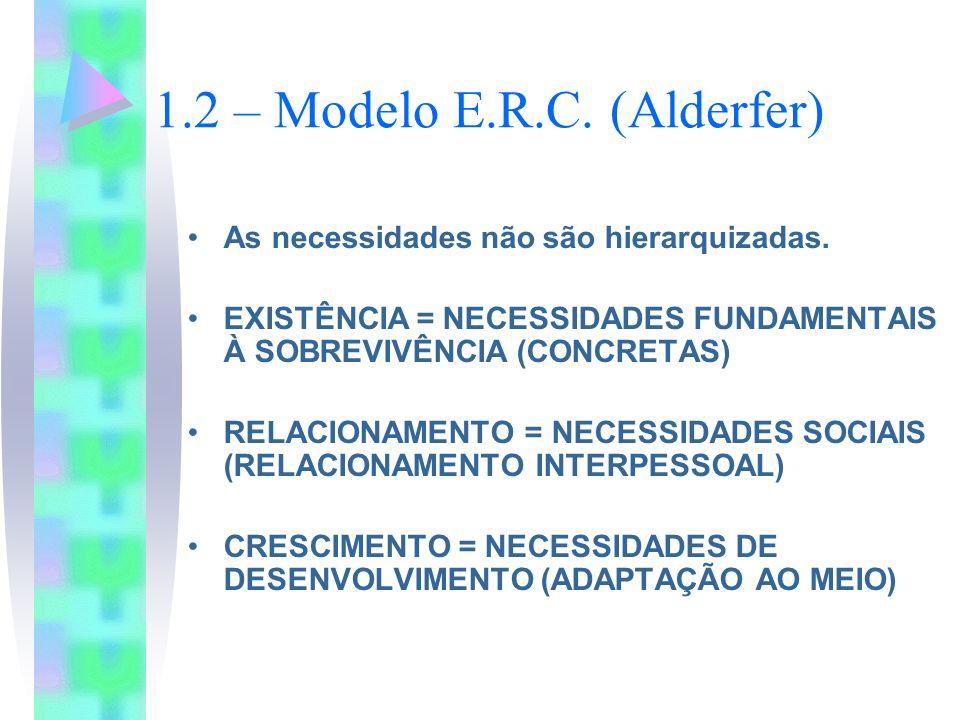 1.2 – Modelo E.R.C. (Alderfer) As necessidades não são hierarquizadas. EXISTÊNCIA = NECESSIDADES FUNDAMENTAIS À SOBREVIVÊNCIA (CONCRETAS) RELACIONAMEN