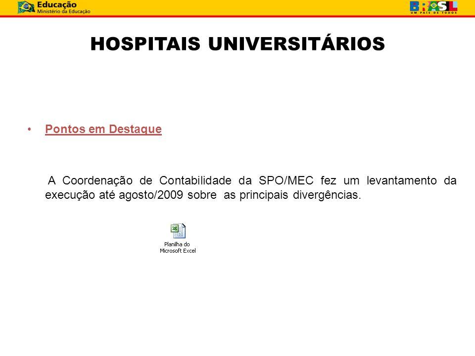 HOSPITAIS UNIVERSITÁRIOS Pontos em Destaque A Coordenação de Contabilidade da SPO/MEC fez um levantamento da execução até agosto/2009 sobre as princip