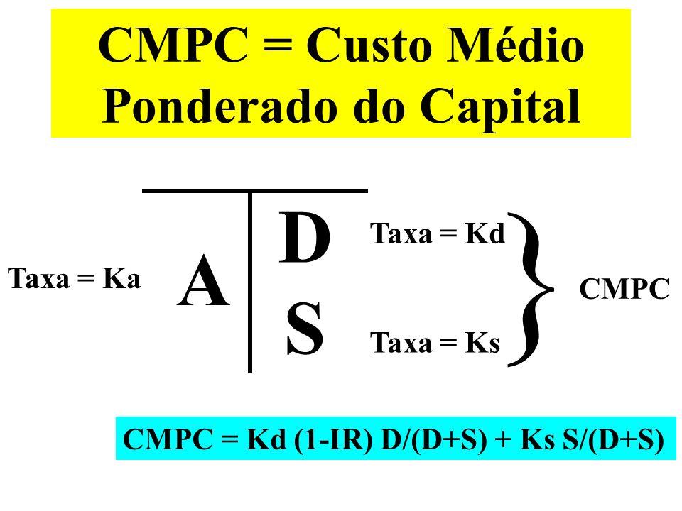 CMPC = Custo Médio Ponderado do Capital Taxa = Kd Taxa = Ks Taxa = Ka D S A } CMPC CMPC = Kd (1-IR) D/(D+S) + Ks S/(D+S)