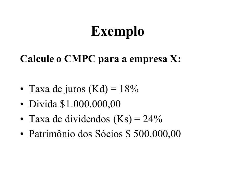 Exemplo Calcule o CMPC para a empresa X: Taxa de juros (Kd) = 18% Divida $1.000.000,00 Taxa de dividendos (Ks) = 24% Patrimônio dos Sócios $ 500.000,0