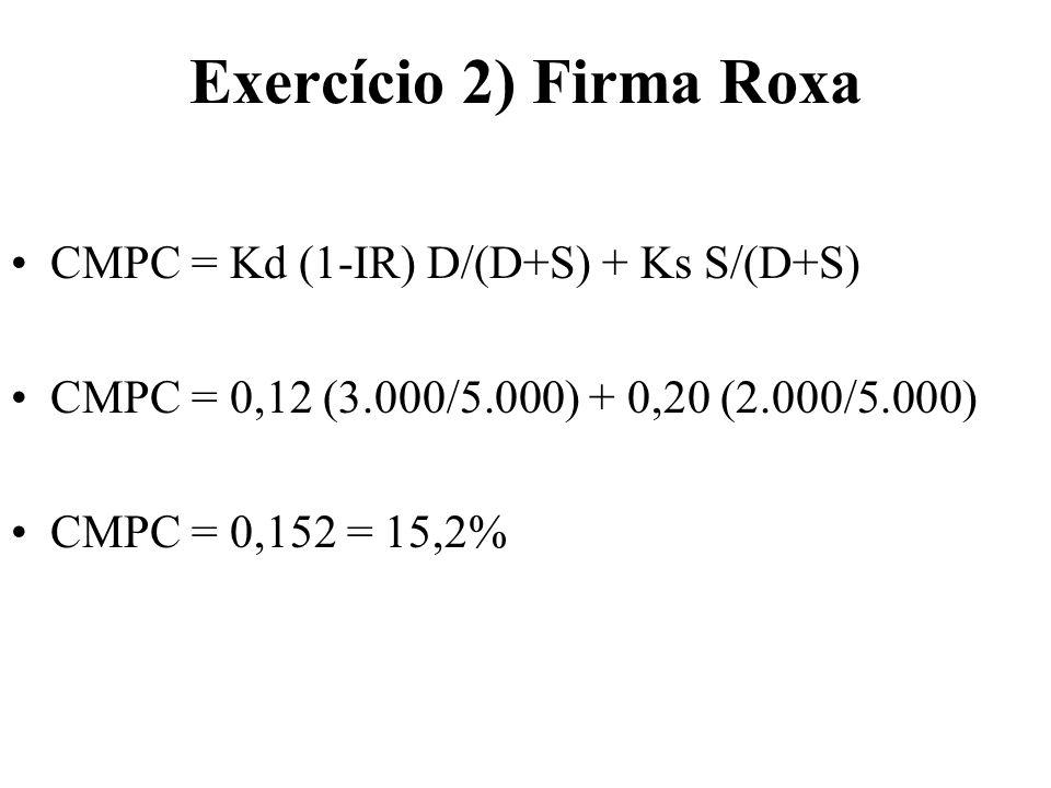 Exercício 2) Firma Roxa CMPC = Kd (1-IR) D/(D+S) + Ks S/(D+S) CMPC = 0,12 (3.000/5.000) + 0,20 (2.000/5.000) CMPC = 0,152 = 15,2%